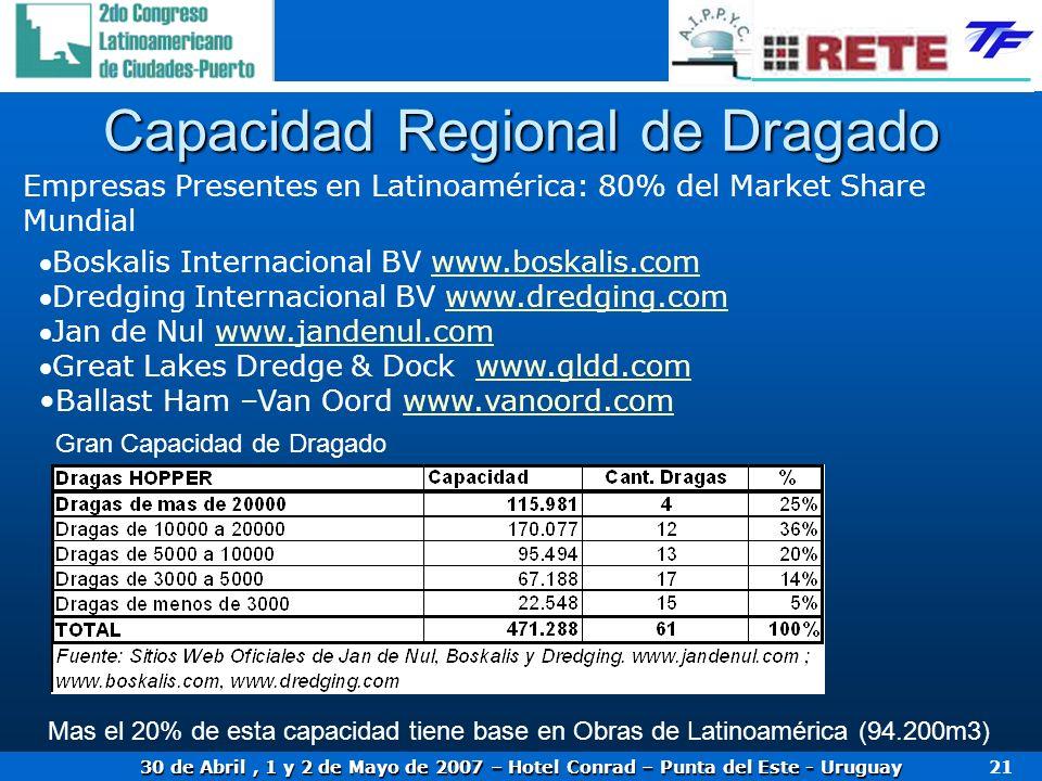 30 de Abril, 1 y 2 de Mayo de 2007 – Hotel Conrad – Punta del Este - Uruguay 21 Capacidad Regional de Dragado Boskalis Internacional BV www.boskalis.c
