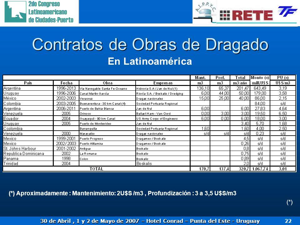 30 de Abril, 1 y 2 de Mayo de 2007 – Hotel Conrad – Punta del Este - Uruguay 22 Contratos de Obras de Dragado En Latinoamérica (*) Aproximadamente : M