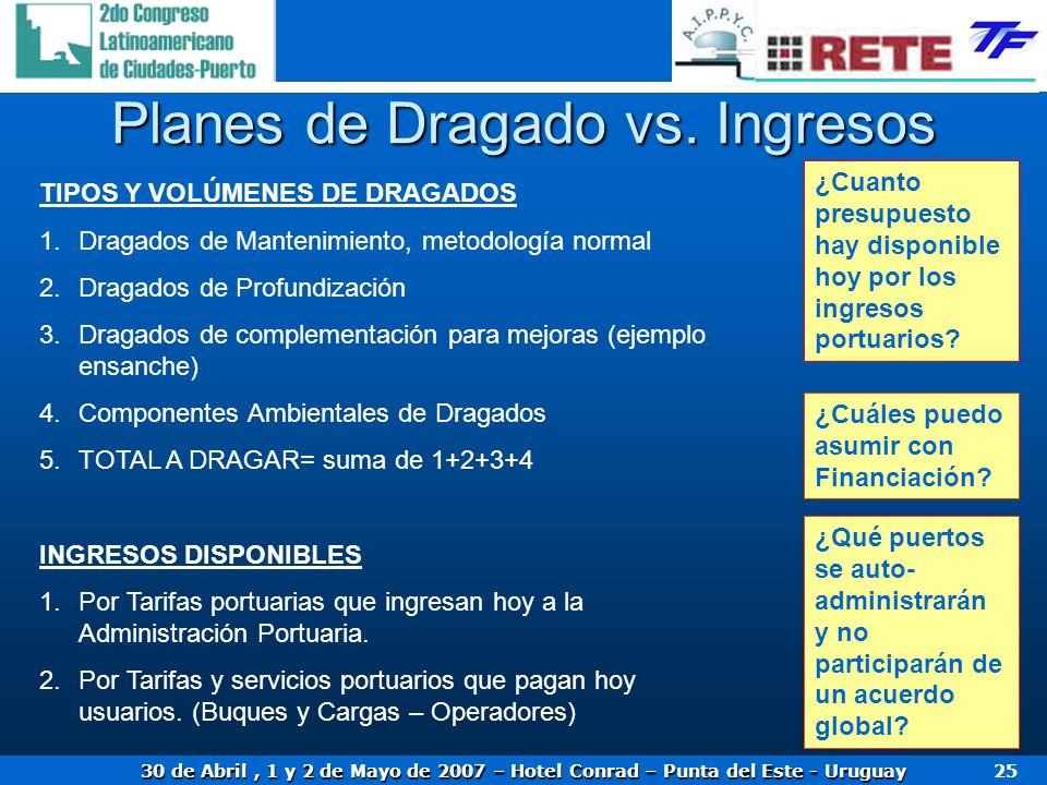30 de Abril, 1 y 2 de Mayo de 2007 – Hotel Conrad – Punta del Este - Uruguay 25 Planes de Dragado vs. Ingresos TIPOS Y VOLÚMENES DE DRAGADOS 1.Dragado