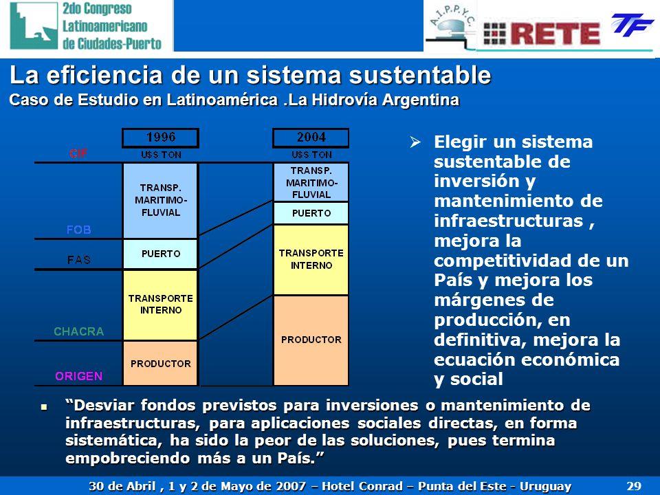 30 de Abril, 1 y 2 de Mayo de 2007 – Hotel Conrad – Punta del Este - Uruguay 29 La eficiencia de un sistema sustentable Caso de Estudio en Latinoaméri