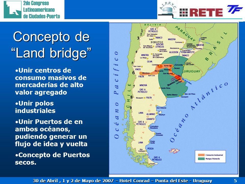 30 de Abril, 1 y 2 de Mayo de 2007 – Hotel Conrad – Punta del Este - Uruguay 5 Concepto de Land bridge Unir centros de consumo masivos de mercaderías
