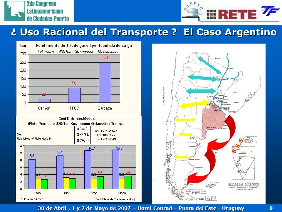 30 de Abril, 1 y 2 de Mayo de 2007 – Hotel Conrad – Punta del Este - Uruguay 8 ¿ Uso Racional del Transporte ? El Caso Argentino S.S.S.