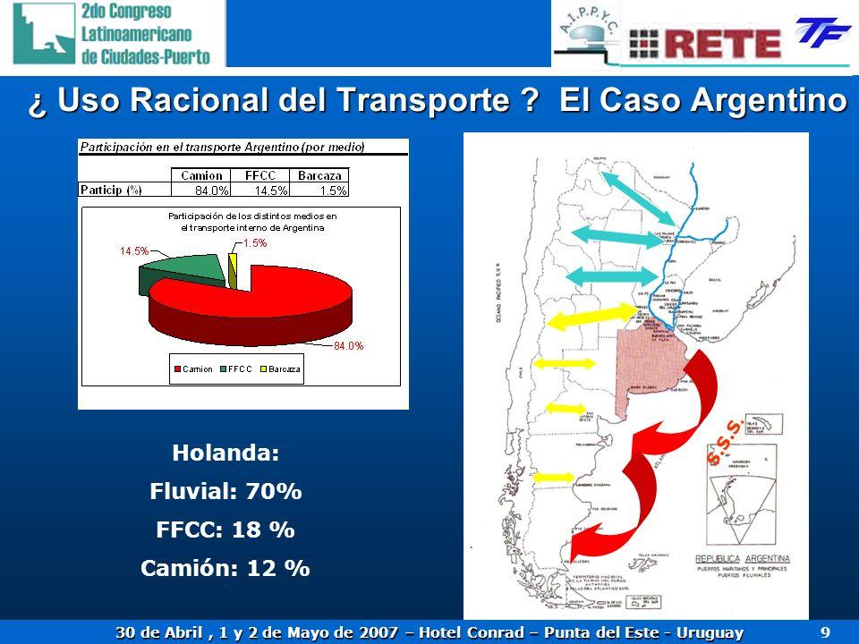 30 de Abril, 1 y 2 de Mayo de 2007 – Hotel Conrad – Punta del Este - Uruguay 9 S.S.S. ¿ Uso Racional del Transporte ? El Caso Argentino Holanda: Fluvi