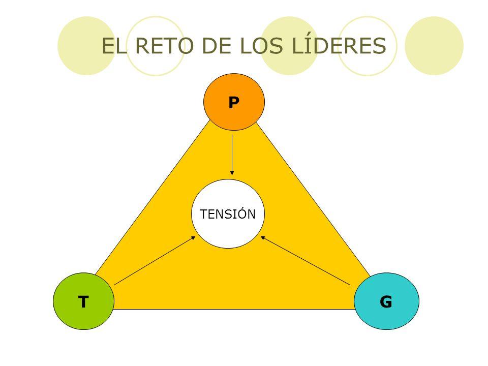 EL RETO DE LOS LÍDERES P TG TENSIÓN