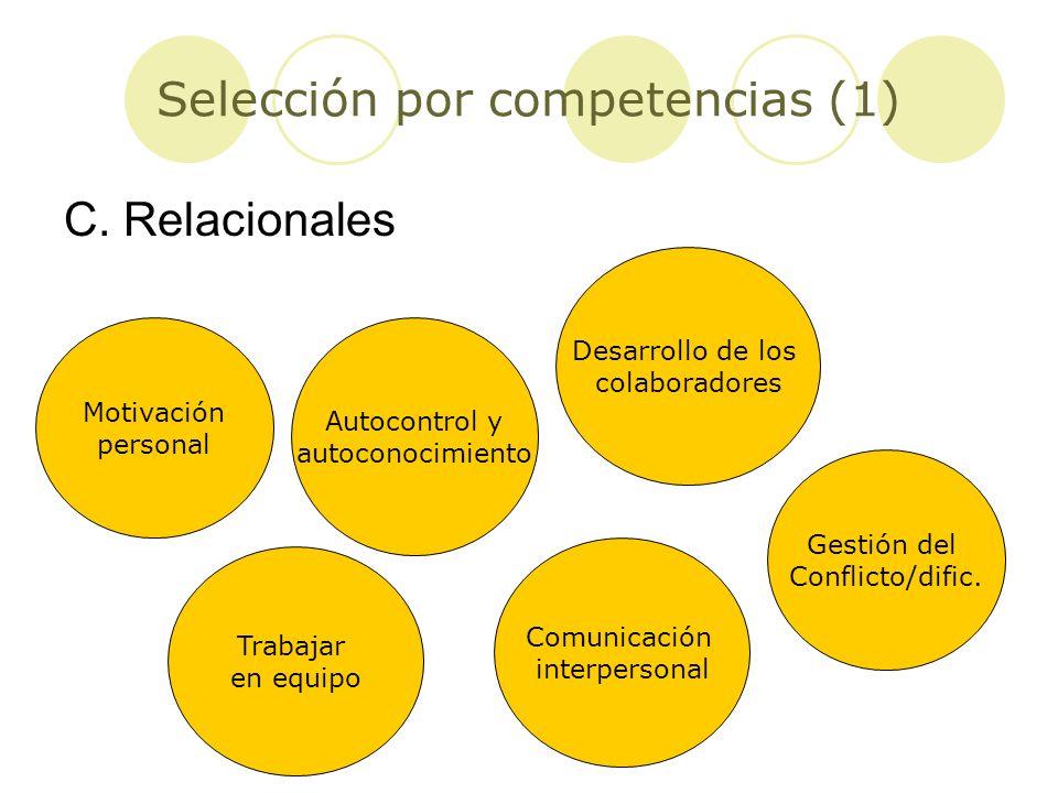 Selección por competencias (1) C. Relacionales Trabajar en equipo Desarrollo de los colaboradores Autocontrol y autoconocimiento Comunicación interper