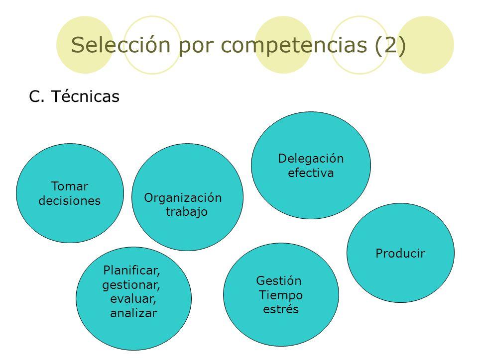 Selección por competencias (2) C. Técnicas Planificar, gestionar, evaluar, analizar Delegación efectiva Organización trabajo Gestión Tiempo estrés Tom