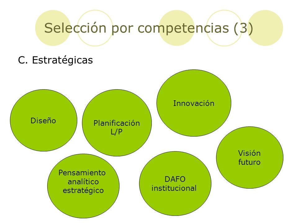 Selección por competencias (3) C. Estratégicas Pensamiento analítico estratégico Innovación Planificación L/P DAFO institucional Diseño Visión futuro