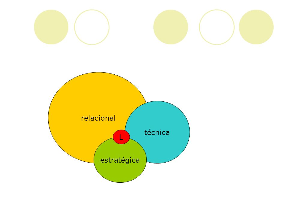 relacional técnica estratégica L