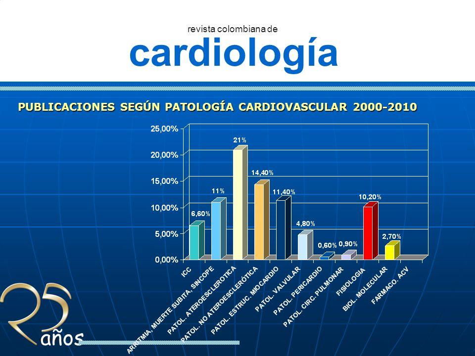 cardiología revista colombiana de años PUBLICACIONES SEGÚN PATOLOGÍA CARDIOVASCULAR 2000-2010