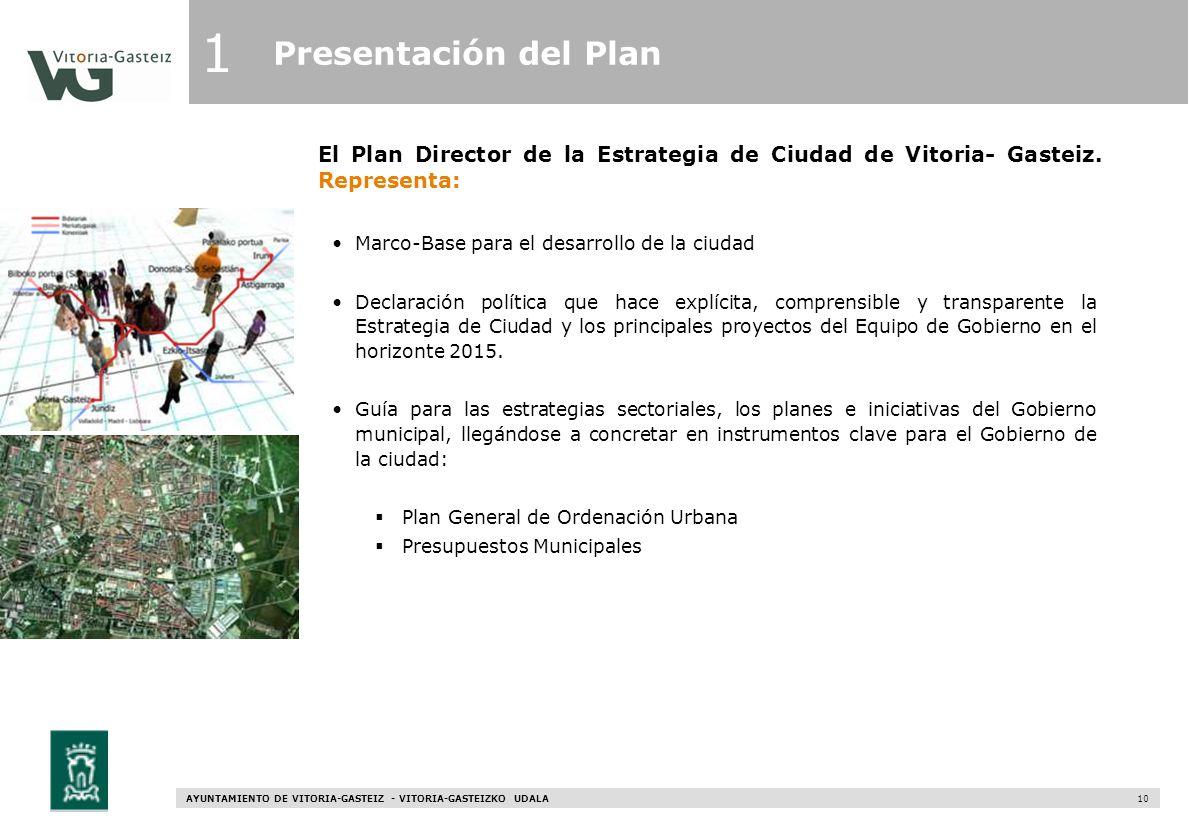 AYUNTAMIENTO DE VITORIA-GASTEIZ - VITORIA-GASTEIZKO UDALA 10 El Plan Director de la Estrategia de Ciudad de Vitoria- Gasteiz. Representa: Marco-Base p