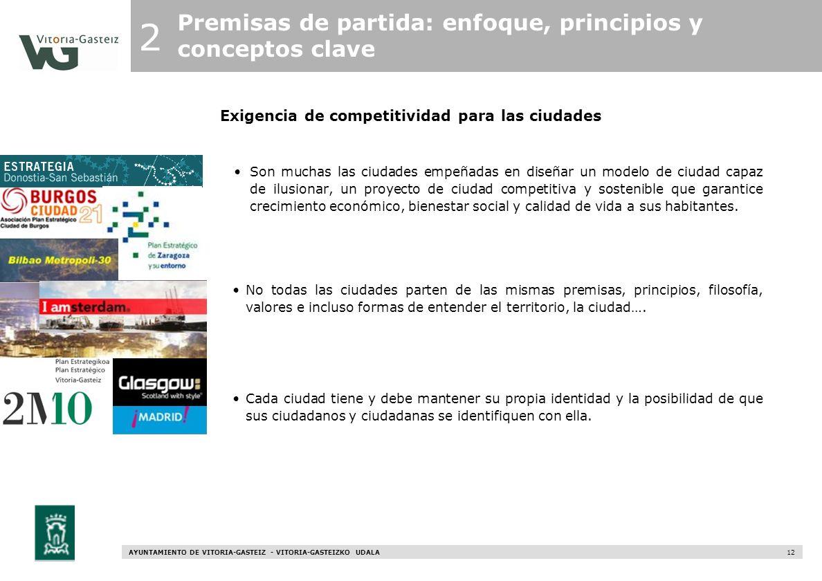 AYUNTAMIENTO DE VITORIA-GASTEIZ - VITORIA-GASTEIZKO UDALA 12 Exigencia de competitividad para las ciudades Son muchas las ciudades empeñadas en diseña