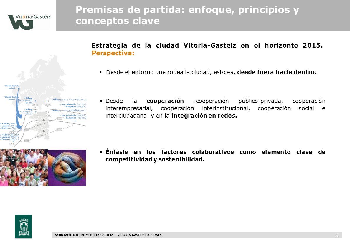 AYUNTAMIENTO DE VITORIA-GASTEIZ - VITORIA-GASTEIZKO UDALA 13 Estrategia de la ciudad Vitoria-Gasteiz en el horizonte 2015. Perspectiva: Desde el entor