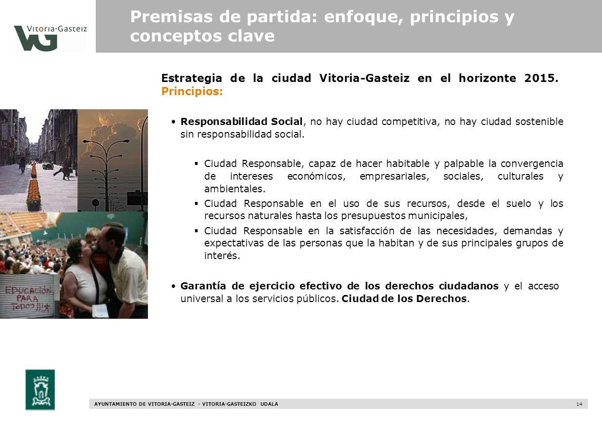 AYUNTAMIENTO DE VITORIA-GASTEIZ - VITORIA-GASTEIZKO UDALA 14 Estrategia de la ciudad Vitoria-Gasteiz en el horizonte 2015. Principios: Responsabilidad