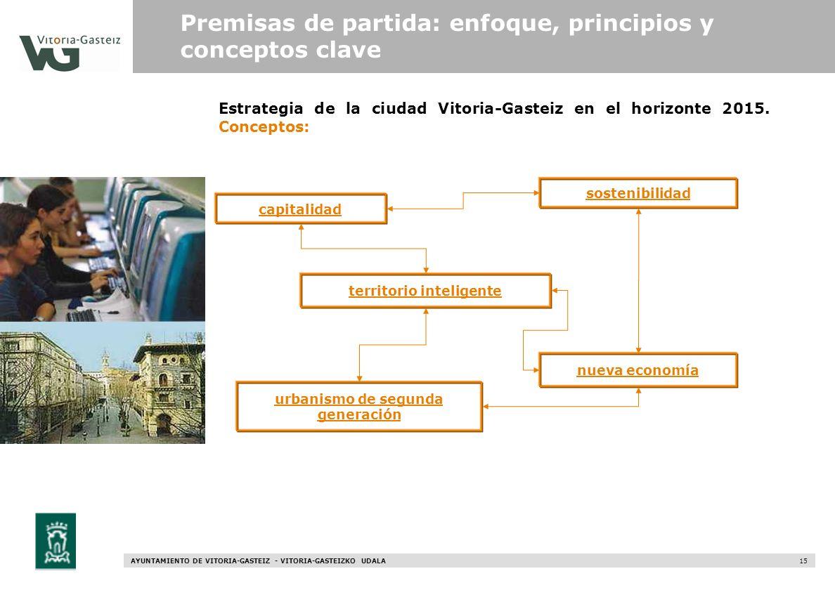 AYUNTAMIENTO DE VITORIA-GASTEIZ - VITORIA-GASTEIZKO UDALA 15 Estrategia de la ciudad Vitoria-Gasteiz en el horizonte 2015. Conceptos: capitalidad Prem