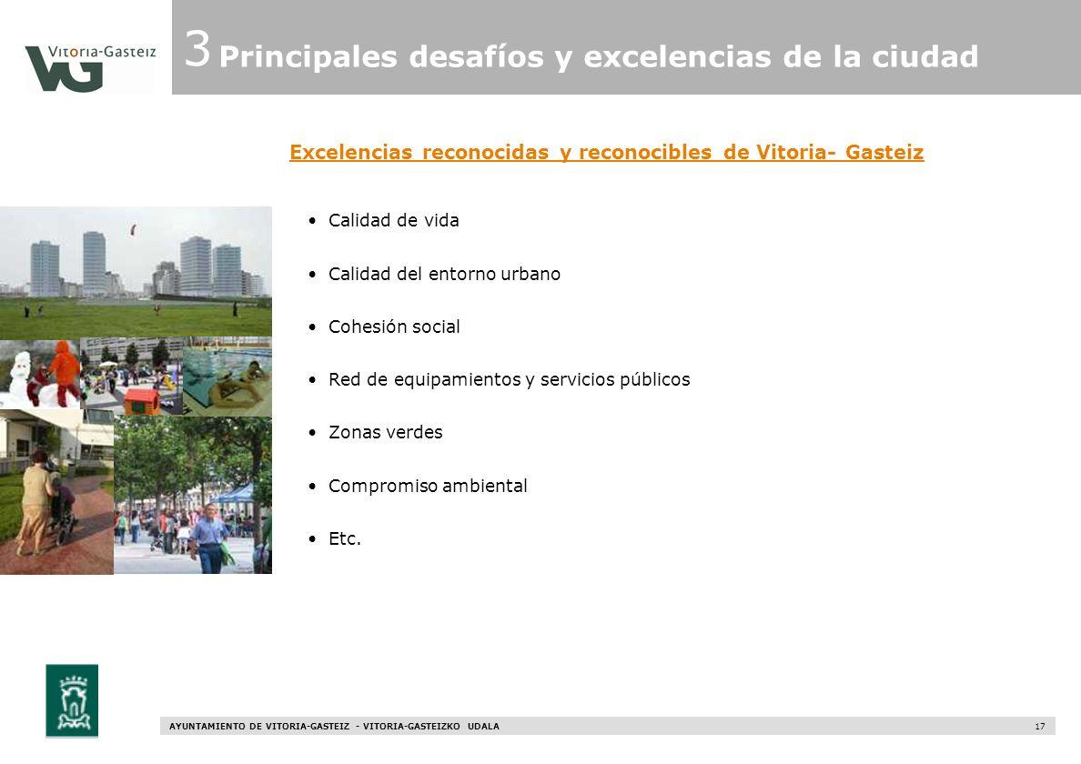 AYUNTAMIENTO DE VITORIA-GASTEIZ - VITORIA-GASTEIZKO UDALA 17 Excelencias reconocidas y reconocibles de Vitoria- Gasteiz Calidad de vida Calidad del en
