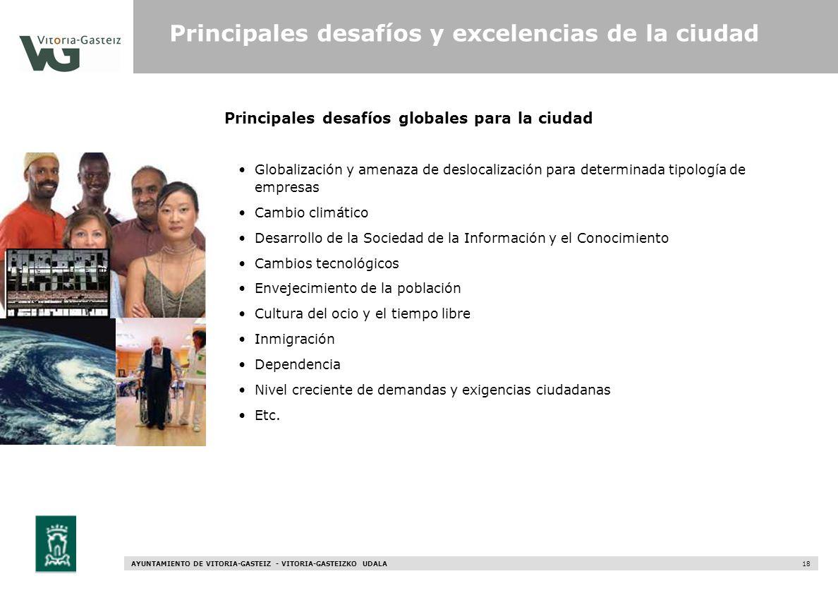 AYUNTAMIENTO DE VITORIA-GASTEIZ - VITORIA-GASTEIZKO UDALA 18 Principales desafíos globales para la ciudad Globalización y amenaza de deslocalización p