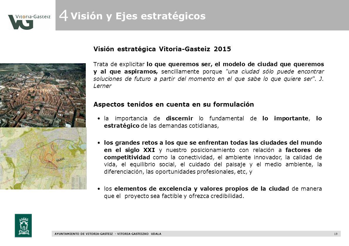 AYUNTAMIENTO DE VITORIA-GASTEIZ - VITORIA-GASTEIZKO UDALA 19 Visión estratégica Vitoria-Gasteiz 2015 Trata de explicitar lo que queremos ser, el model
