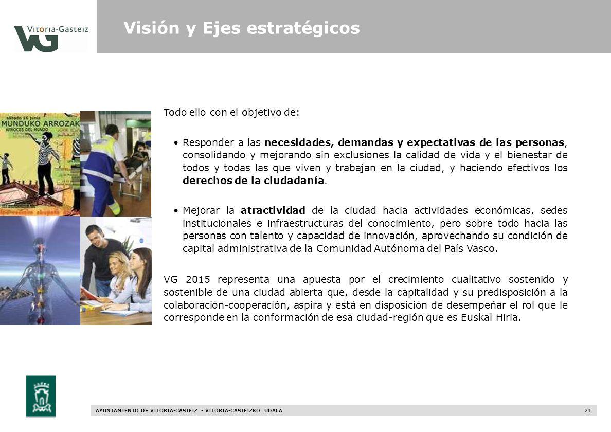 AYUNTAMIENTO DE VITORIA-GASTEIZ - VITORIA-GASTEIZKO UDALA 21 Visión y Ejes estratégicos Todo ello con el objetivo de: Responder a las necesidades, dem