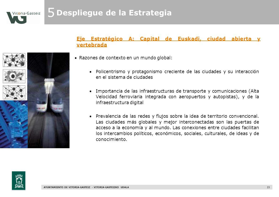 AYUNTAMIENTO DE VITORIA-GASTEIZ - VITORIA-GASTEIZKO UDALA 23 Eje Estratégico A: Capital de Euskadi, ciudad abierta y vertebrada Razones de contexto en