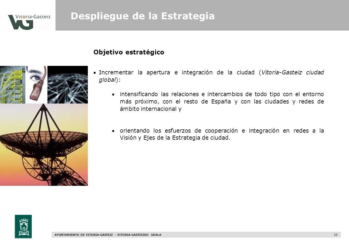 AYUNTAMIENTO DE VITORIA-GASTEIZ - VITORIA-GASTEIZKO UDALA 25 Objetivo estratégico Incrementar la apertura e integración de la ciudad (Vitoria-Gasteiz