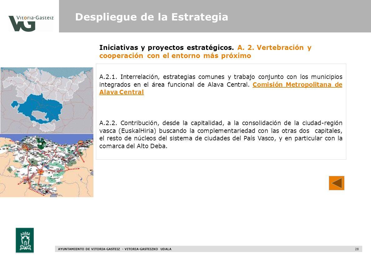 AYUNTAMIENTO DE VITORIA-GASTEIZ - VITORIA-GASTEIZKO UDALA 28 Iniciativas y proyectos estratégicos. A. 2. Vertebración y cooperación con el entorno más