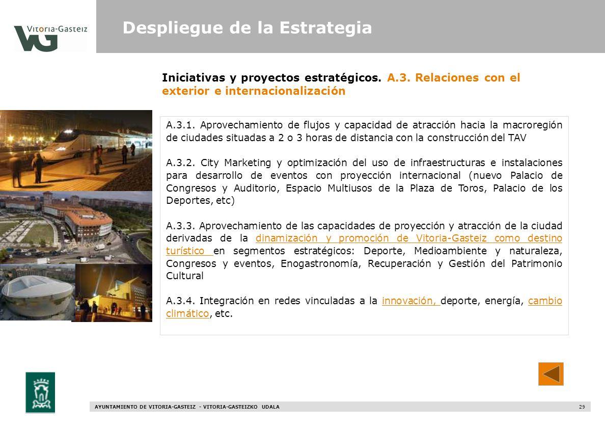 AYUNTAMIENTO DE VITORIA-GASTEIZ - VITORIA-GASTEIZKO UDALA 29 Iniciativas y proyectos estratégicos. A.3. Relaciones con el exterior e internacionalizac