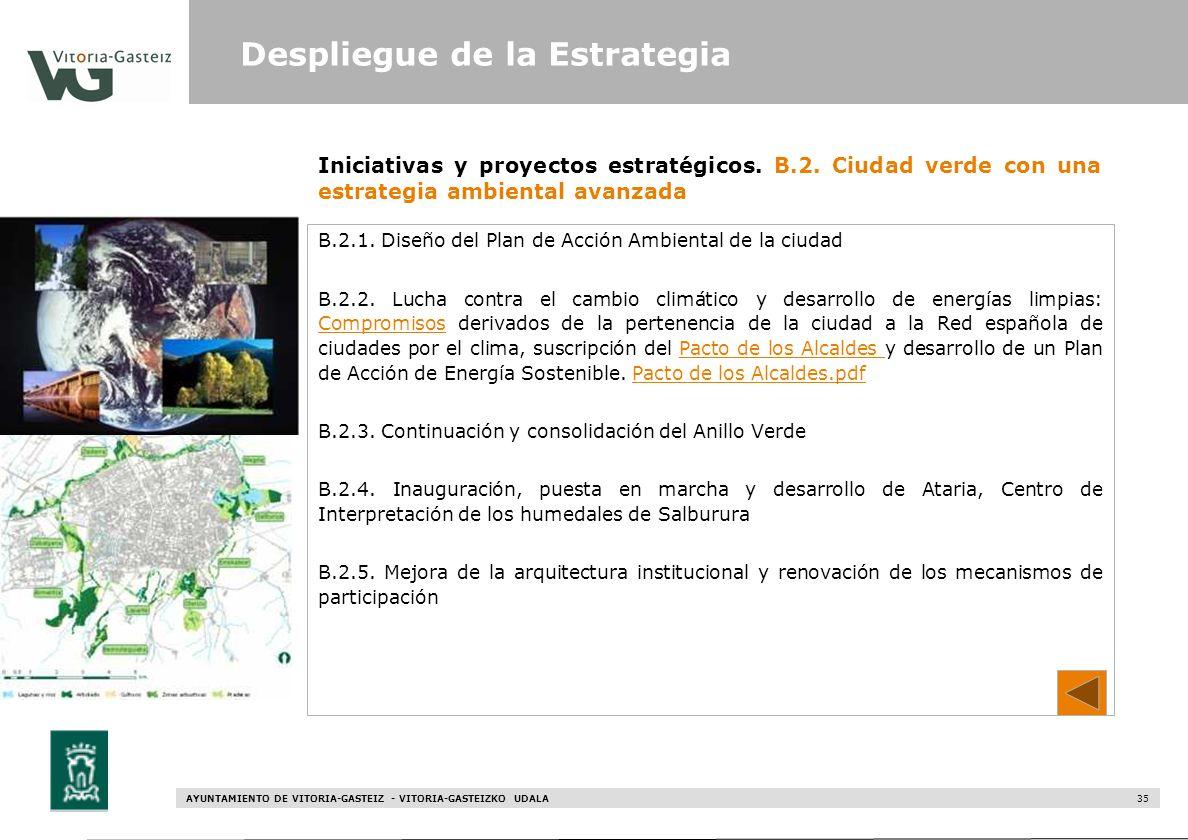 AYUNTAMIENTO DE VITORIA-GASTEIZ - VITORIA-GASTEIZKO UDALA 35 Iniciativas y proyectos estratégicos. B.2. Ciudad verde con una estrategia ambiental avan
