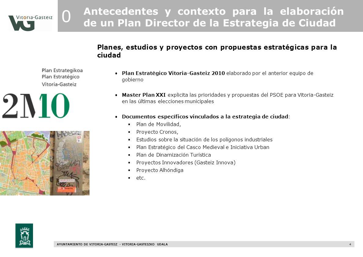 AYUNTAMIENTO DE VITORIA-GASTEIZ - VITORIA-GASTEIZKO UDALA 4 Planes, estudios y proyectos con propuestas estratégicas para la ciudad 0 Antecedentes y c