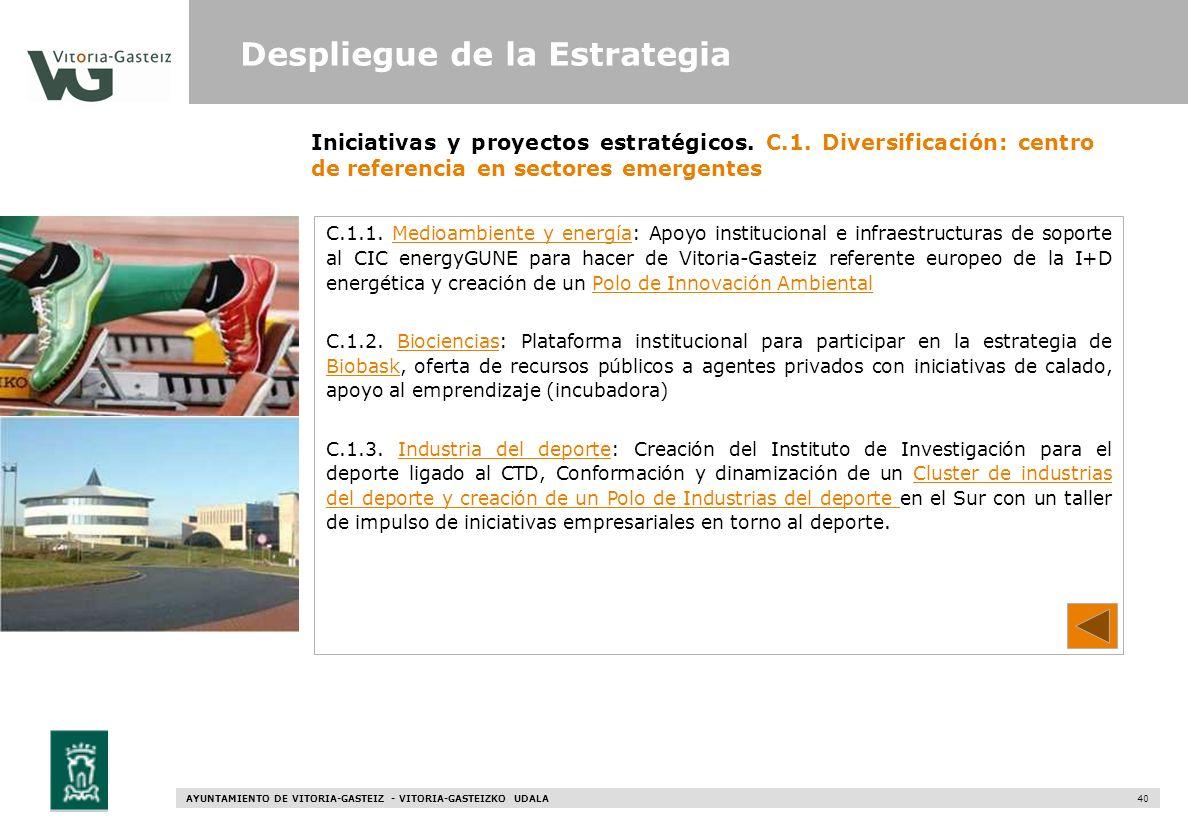 AYUNTAMIENTO DE VITORIA-GASTEIZ - VITORIA-GASTEIZKO UDALA 40 Iniciativas y proyectos estratégicos. C.1. Diversificación: centro de referencia en secto