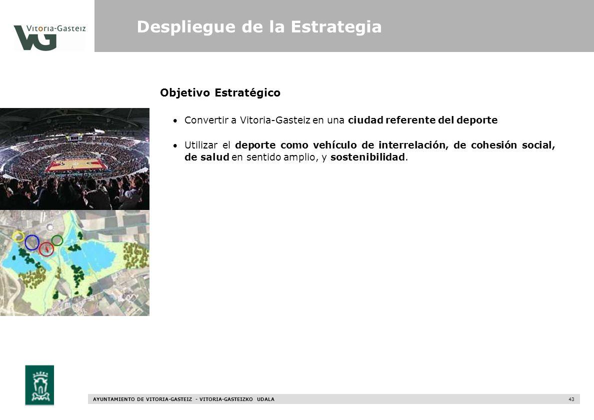 AYUNTAMIENTO DE VITORIA-GASTEIZ - VITORIA-GASTEIZKO UDALA 43 Objetivo Estratégico Convertir a Vitoria-Gasteiz en una ciudad referente del deporte Util