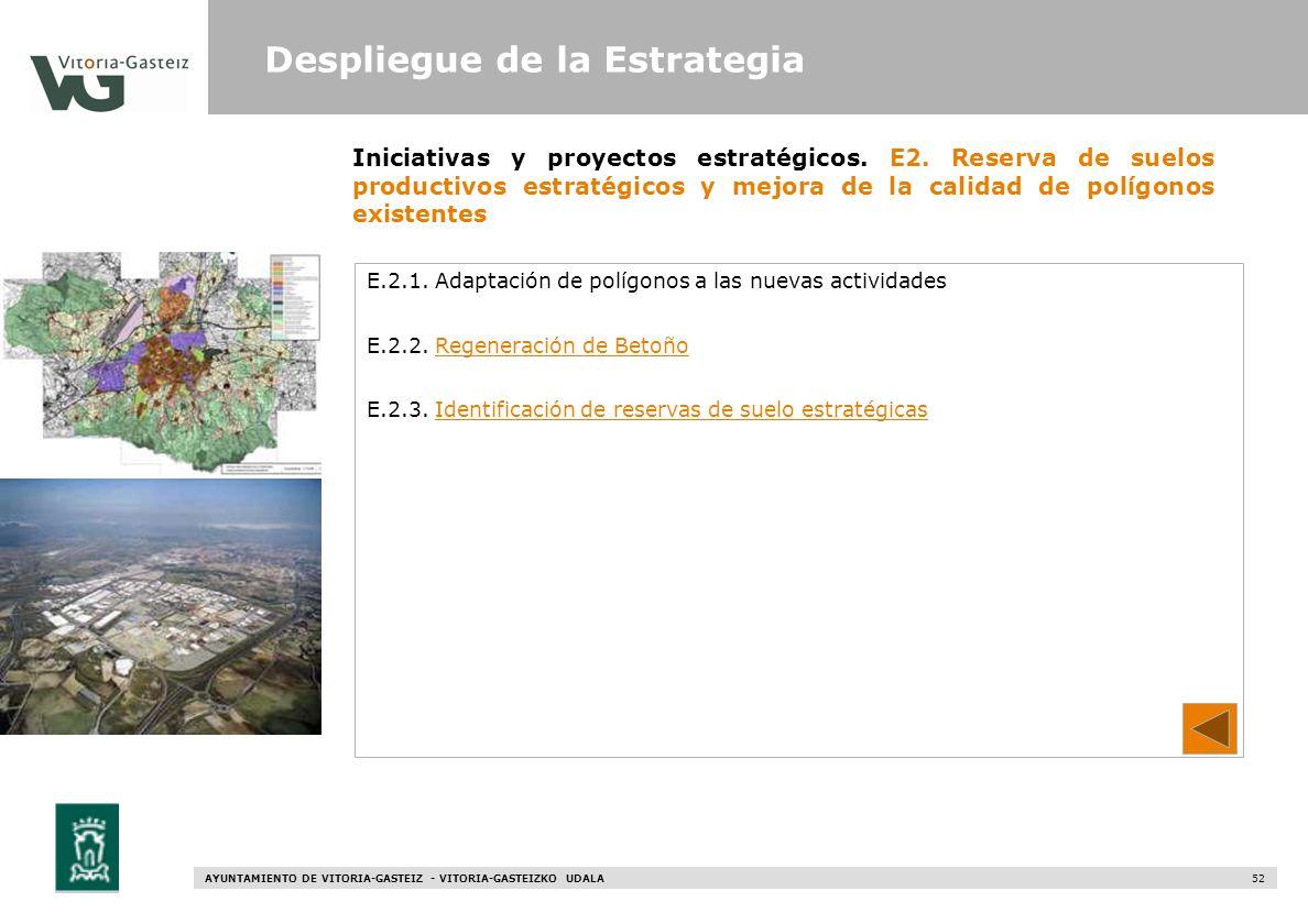 AYUNTAMIENTO DE VITORIA-GASTEIZ - VITORIA-GASTEIZKO UDALA 52 E.2.1. Adaptación de polígonos a las nuevas actividades E.2.2. Regeneración de BetoñoRege