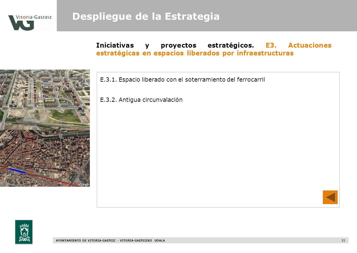 AYUNTAMIENTO DE VITORIA-GASTEIZ - VITORIA-GASTEIZKO UDALA 53 Despliegue de la Estrategia Iniciativas y proyectos estratégicos. E3. Actuaciones estraté