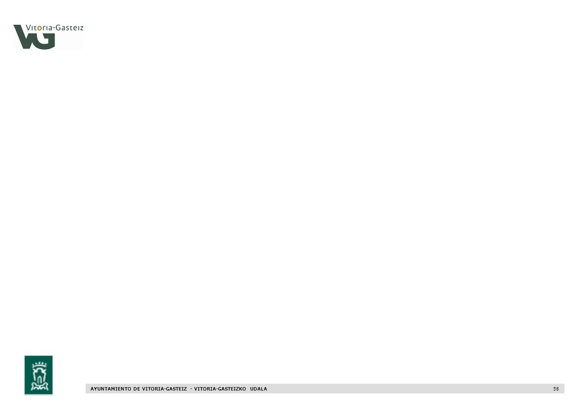 AYUNTAMIENTO DE VITORIA-GASTEIZ - VITORIA-GASTEIZKO UDALA 58