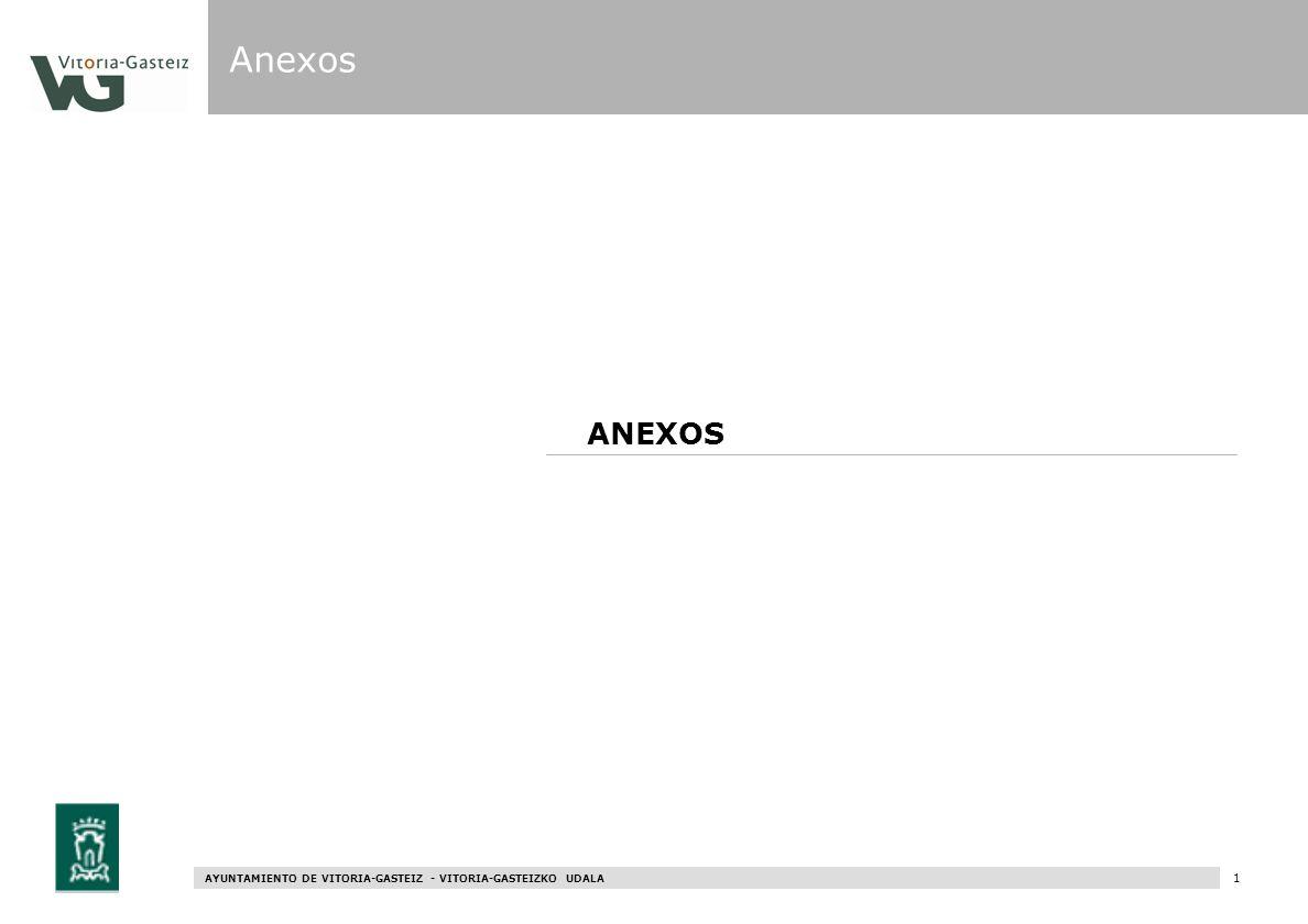 AYUNTAMIENTO DE VITORIA-GASTEIZ - VITORIA-GASTEIZKO UDALA 60 Anexos ANEXOS 1