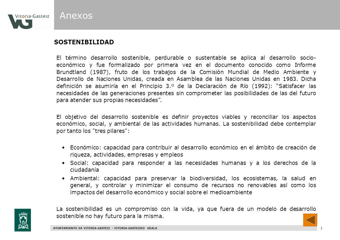 AYUNTAMIENTO DE VITORIA-GASTEIZ - VITORIA-GASTEIZKO UDALA 61 SOSTENIBILIDAD Anexos El término desarrollo sostenible, perdurable o sustentable se aplic