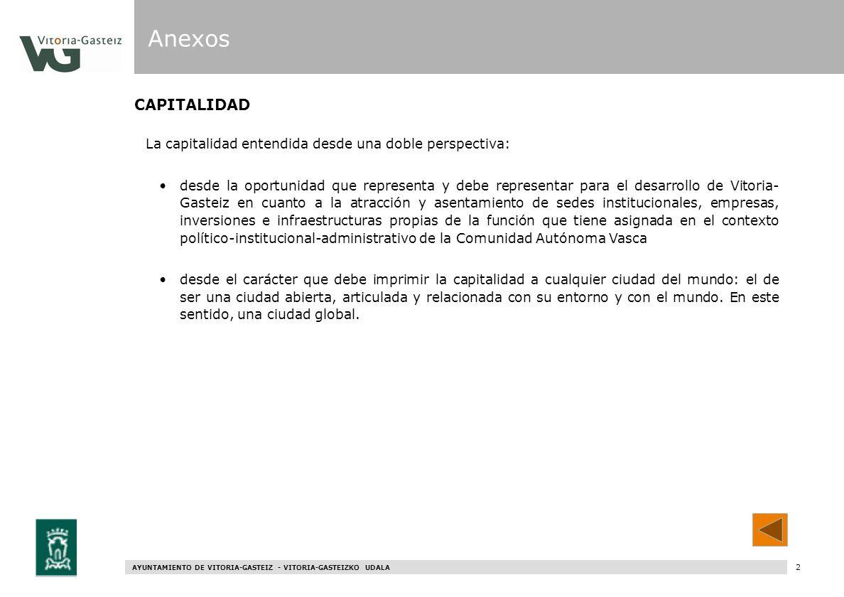 AYUNTAMIENTO DE VITORIA-GASTEIZ - VITORIA-GASTEIZKO UDALA 62 CAPITALIDAD Anexos La capitalidad entendida desde una doble perspectiva: desde la oportun