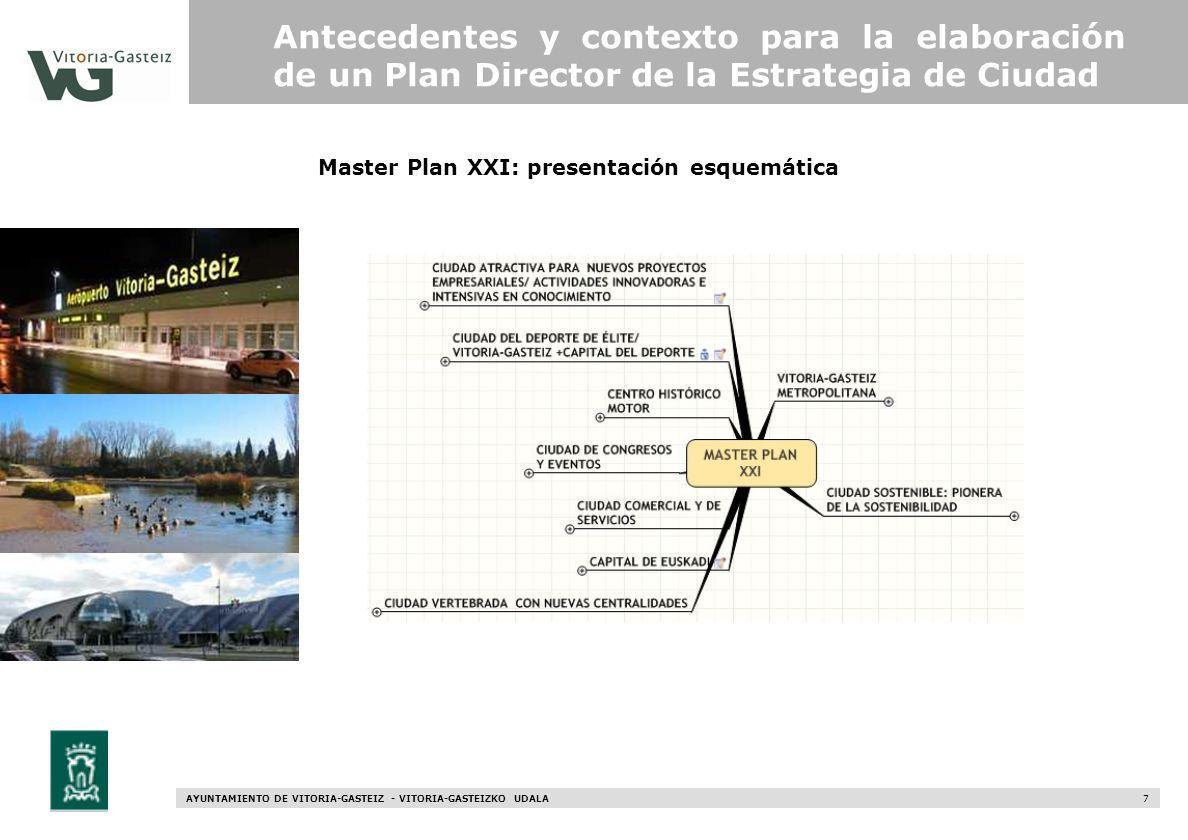AYUNTAMIENTO DE VITORIA-GASTEIZ - VITORIA-GASTEIZKO UDALA 7 Master Plan XXI: presentación esquemática Antecedentes y contexto para la elaboración de u