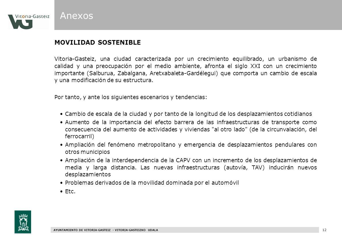 AYUNTAMIENTO DE VITORIA-GASTEIZ - VITORIA-GASTEIZKO UDALA 72 MOVILIDAD SOSTENIBLE Vitoria-Gasteiz, una ciudad caracterizada por un crecimiento equilib
