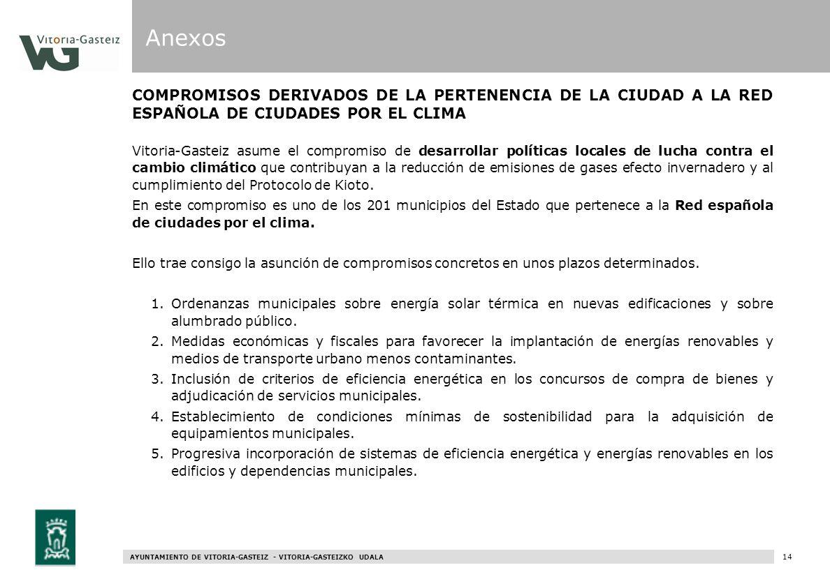 AYUNTAMIENTO DE VITORIA-GASTEIZ - VITORIA-GASTEIZKO UDALA 74 COMPROMISOS DERIVADOS DE LA PERTENENCIA DE LA CIUDAD A LA RED ESPAÑOLA DE CIUDADES POR EL