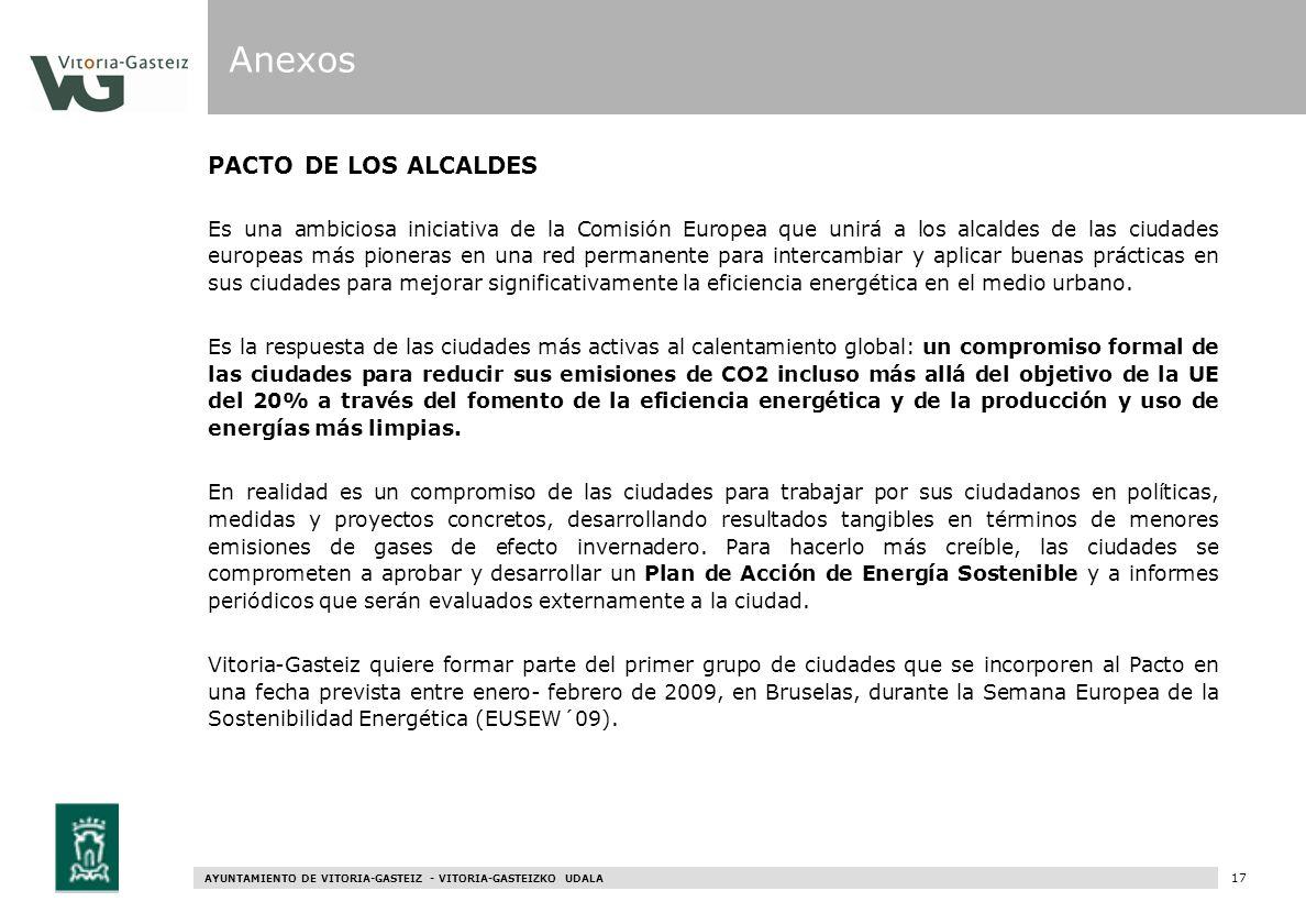 AYUNTAMIENTO DE VITORIA-GASTEIZ - VITORIA-GASTEIZKO UDALA 77 PACTO DE LOS ALCALDES Es una ambiciosa iniciativa de la Comisión Europea que unirá a los