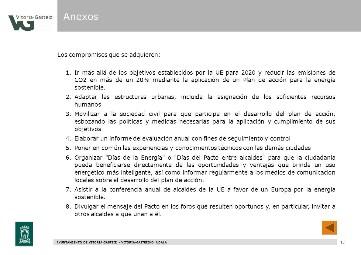 AYUNTAMIENTO DE VITORIA-GASTEIZ - VITORIA-GASTEIZKO UDALA 78 Los compromisos que se adquieren: 1.Ir más allá de los objetivos establecidos por la UE p