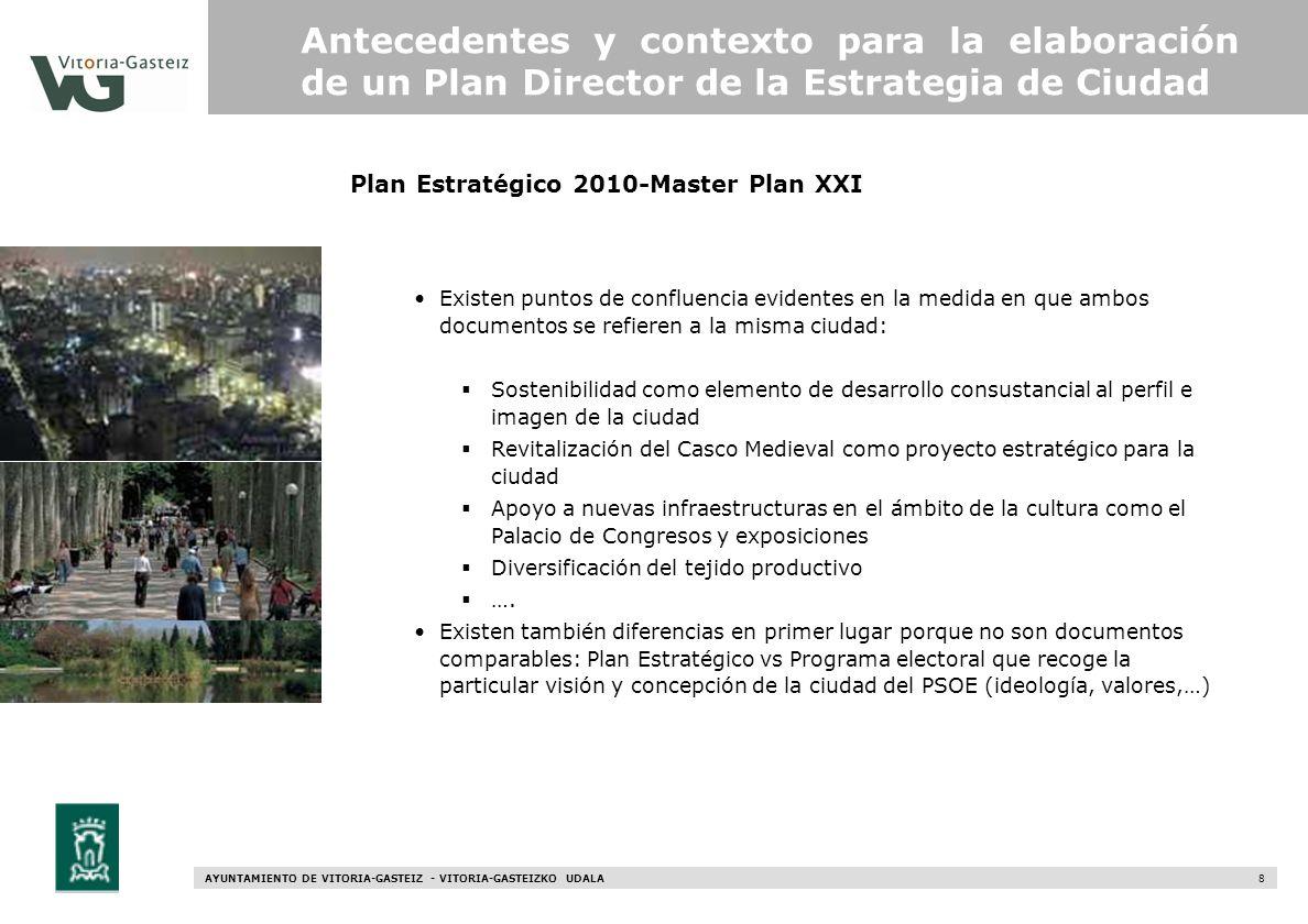 AYUNTAMIENTO DE VITORIA-GASTEIZ - VITORIA-GASTEIZKO UDALA 8 Plan Estratégico 2010-Master Plan XXI Antecedentes y contexto para la elaboración de un Pl