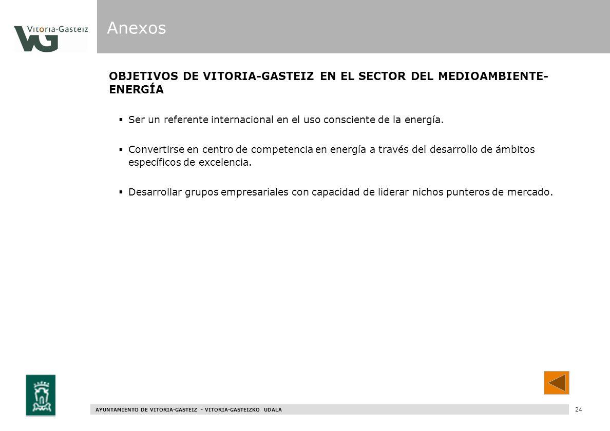 AYUNTAMIENTO DE VITORIA-GASTEIZ - VITORIA-GASTEIZKO UDALA 82 OBJETIVOS DE VITORIA-GASTEIZ EN EL SECTOR DEL MEDIOAMBIENTE- ENERGÍA Ser un referente int