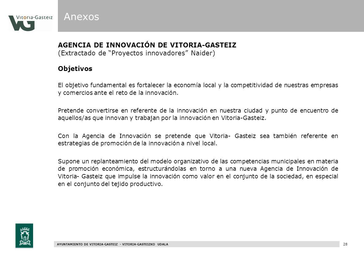 AYUNTAMIENTO DE VITORIA-GASTEIZ - VITORIA-GASTEIZKO UDALA 86 AGENCIA DE INNOVACIÓN DE VITORIA-GASTEIZ (Extractado de Proyectos innovadores Naider) Obj
