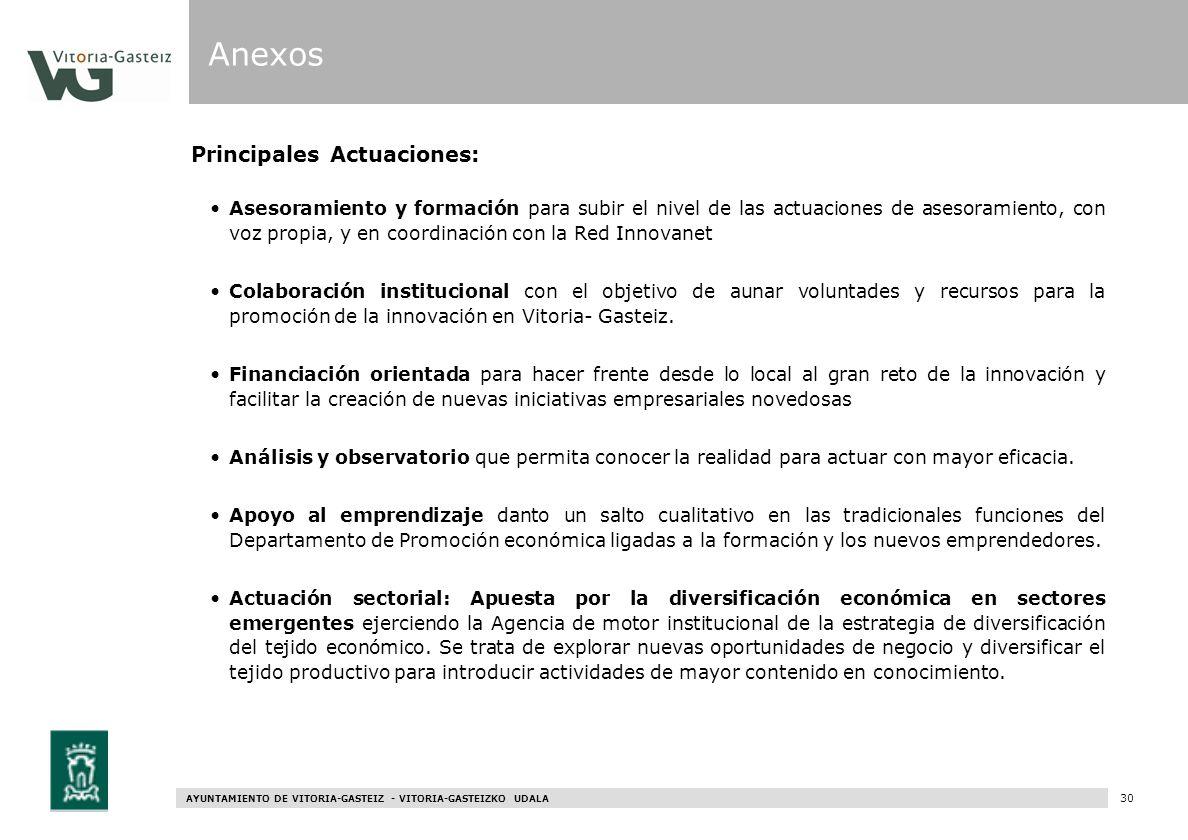 AYUNTAMIENTO DE VITORIA-GASTEIZ - VITORIA-GASTEIZKO UDALA 88 Principales Actuaciones: Asesoramiento y formación para subir el nivel de las actuaciones