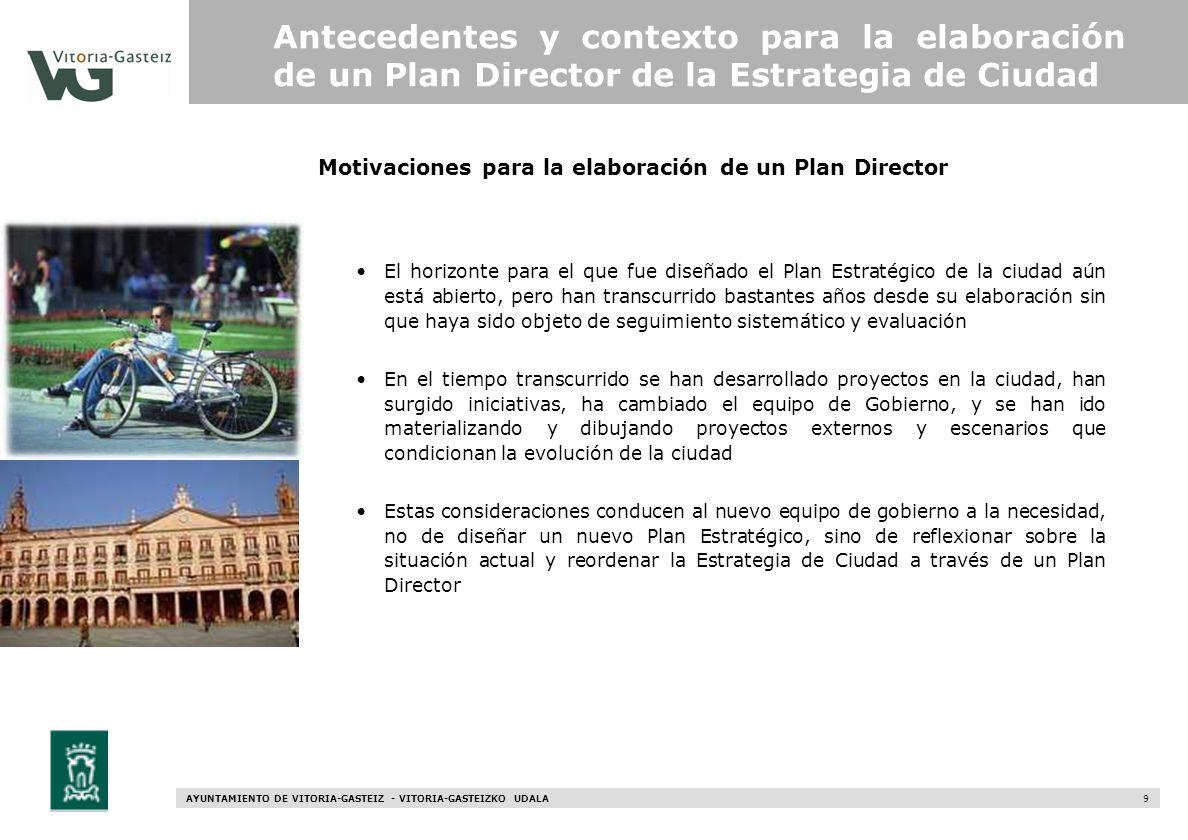 AYUNTAMIENTO DE VITORIA-GASTEIZ - VITORIA-GASTEIZKO UDALA 9 Motivaciones para la elaboración de un Plan Director Antecedentes y contexto para la elabo