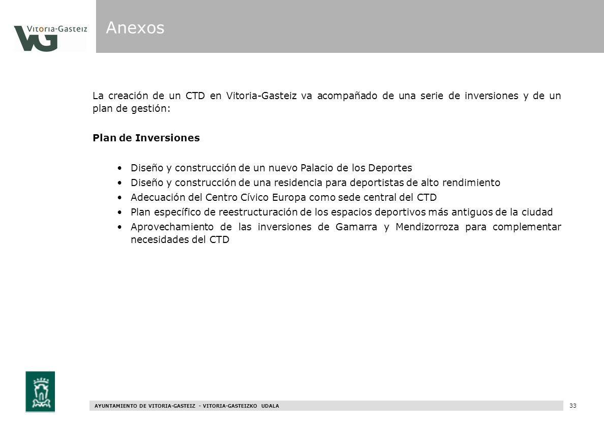 AYUNTAMIENTO DE VITORIA-GASTEIZ - VITORIA-GASTEIZKO UDALA 91 La creación de un CTD en Vitoria-Gasteiz va acompañado de una serie de inversiones y de u