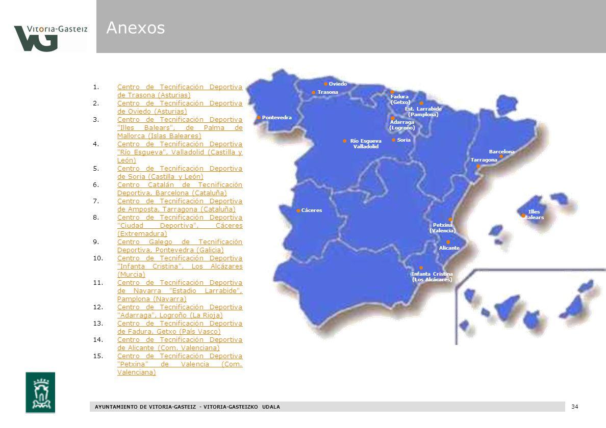 AYUNTAMIENTO DE VITORIA-GASTEIZ - VITORIA-GASTEIZKO UDALA 92 1.Centro de Tecnificación Deportiva de Trasona (Asturias)Centro de Tecnificación Deportiv