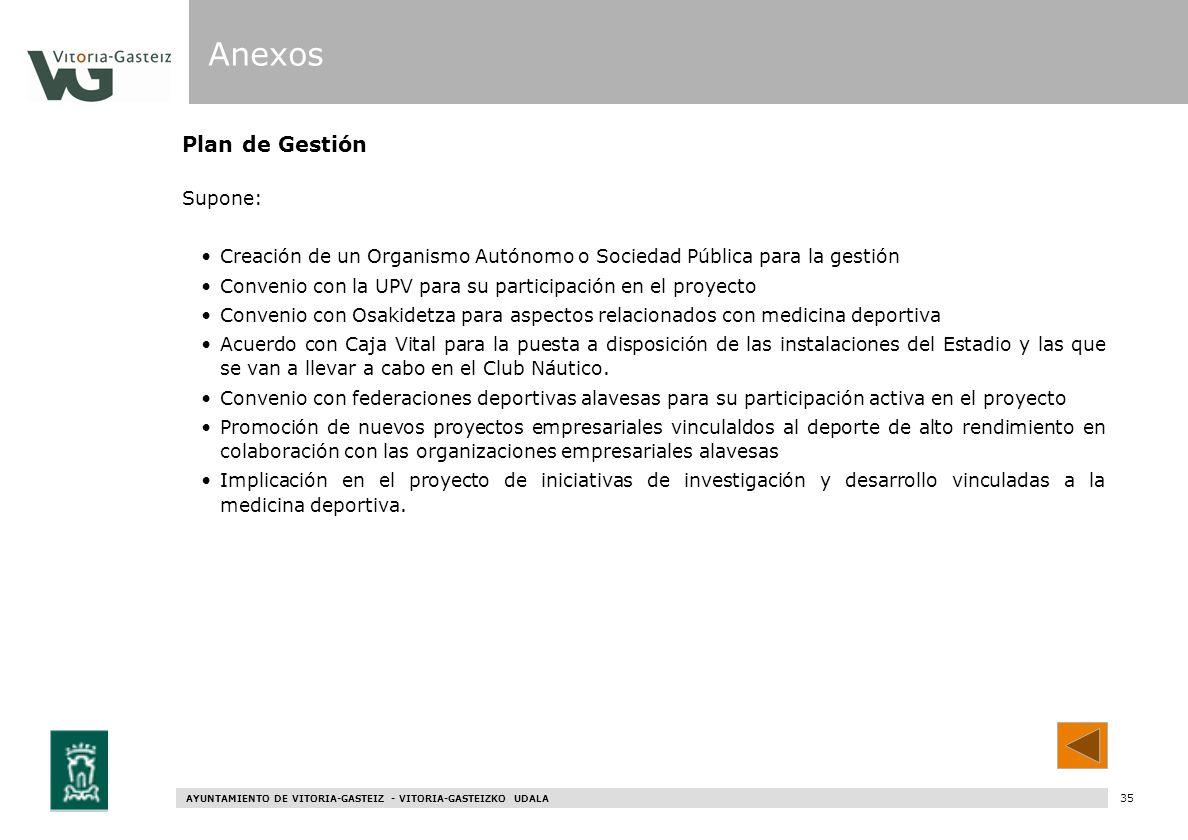 AYUNTAMIENTO DE VITORIA-GASTEIZ - VITORIA-GASTEIZKO UDALA 93 Plan de Gestión Supone: Creación de un Organismo Autónomo o Sociedad Pública para la gest
