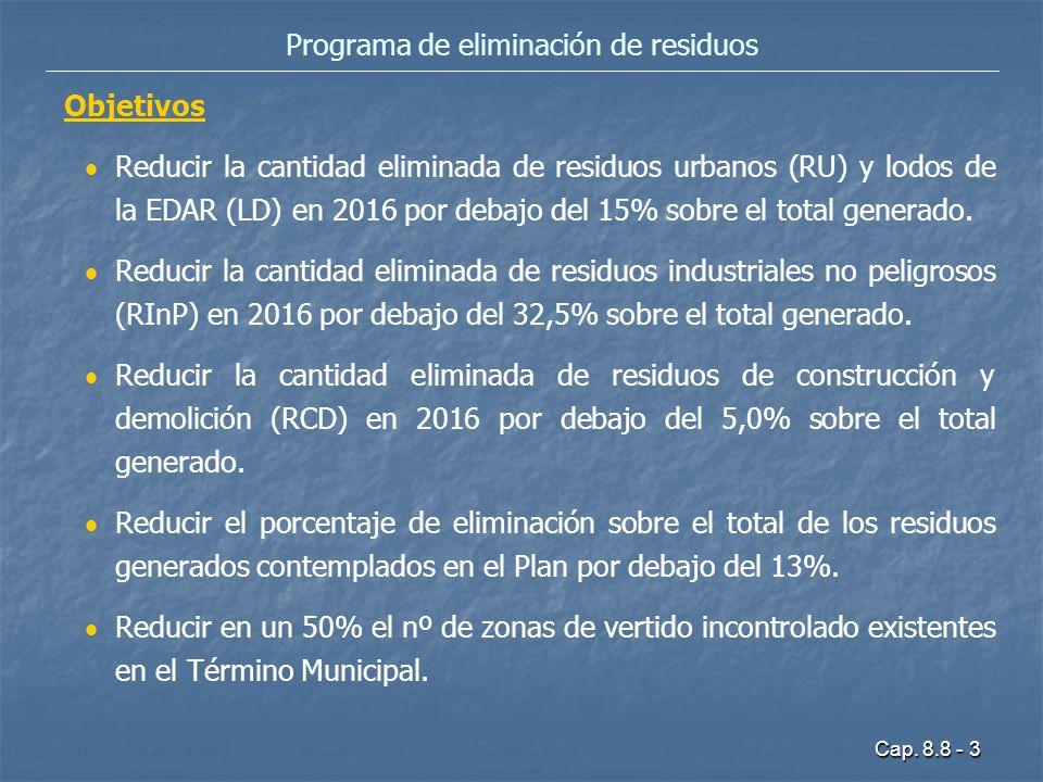 Cap. 8.8 - 3 Programa de eliminación de residuos Objetivos Reducir la cantidad eliminada de residuos urbanos (RU) y lodos de la EDAR (LD) en 2016 por